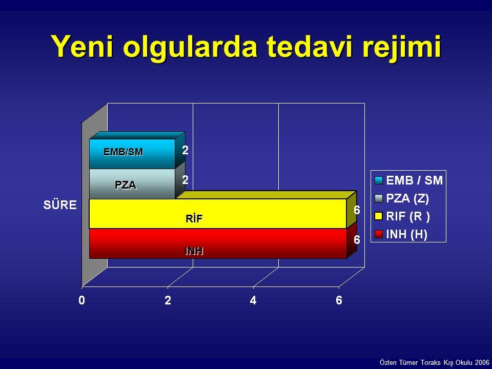 Yeni olgularda tedavi rejimi INH RİF PZA EMB/SM Özlen Tümer Toraks Kış Okulu 2006
