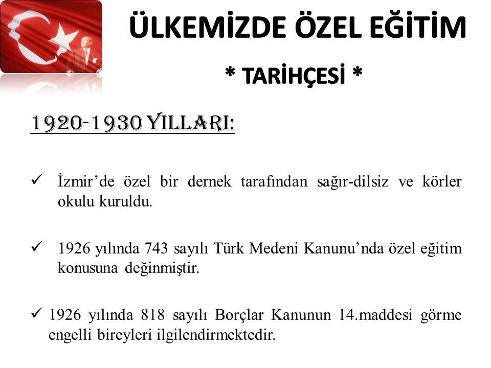 1920-1930 YIllarI: İzmir'de özel bir dernek tarafından sağır-dilsiz ve körler okulu kuruldu.