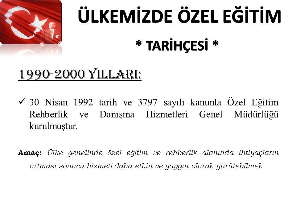 1990-2000 YIllarI: 30 Nisan 1992 tarih ve 3797 sayılı kanunla Özel Eğitim Rehberlik ve Danışma Hizmetleri Genel Müdürlüğü kurulmuştur.