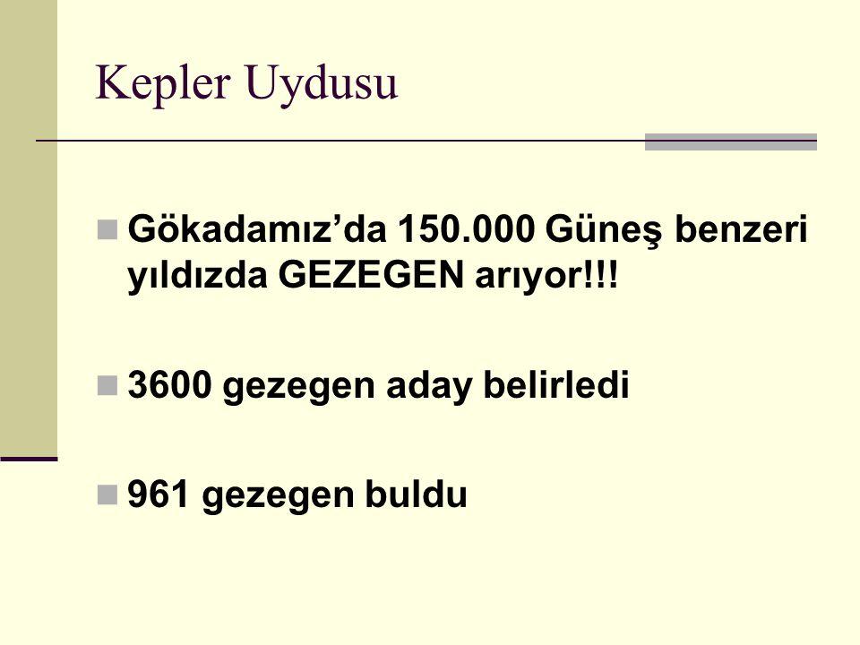 Kepler Uydusu Gökadamız'da 150.000 Güneş benzeri yıldızda GEZEGEN arıyor!!.