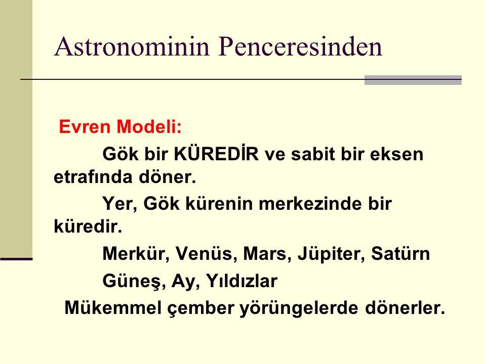 Astronominin Penceresinden Evren Modeli: Gök bir KÜREDİR ve sabit bir eksen etrafında döner.
