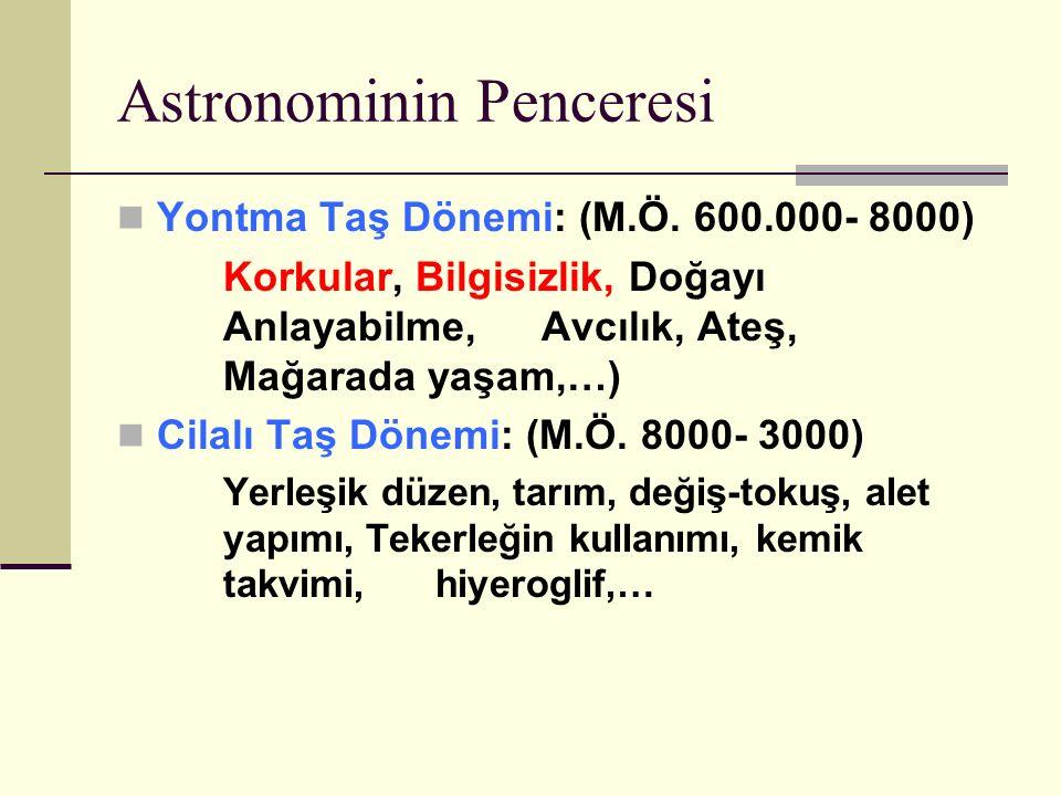 Astronominin Penceresi ANAKSAGORAS ( M.Ö.500-420) İyonyalı, İzmir'de doğdu, Atina'ya yerleşti.