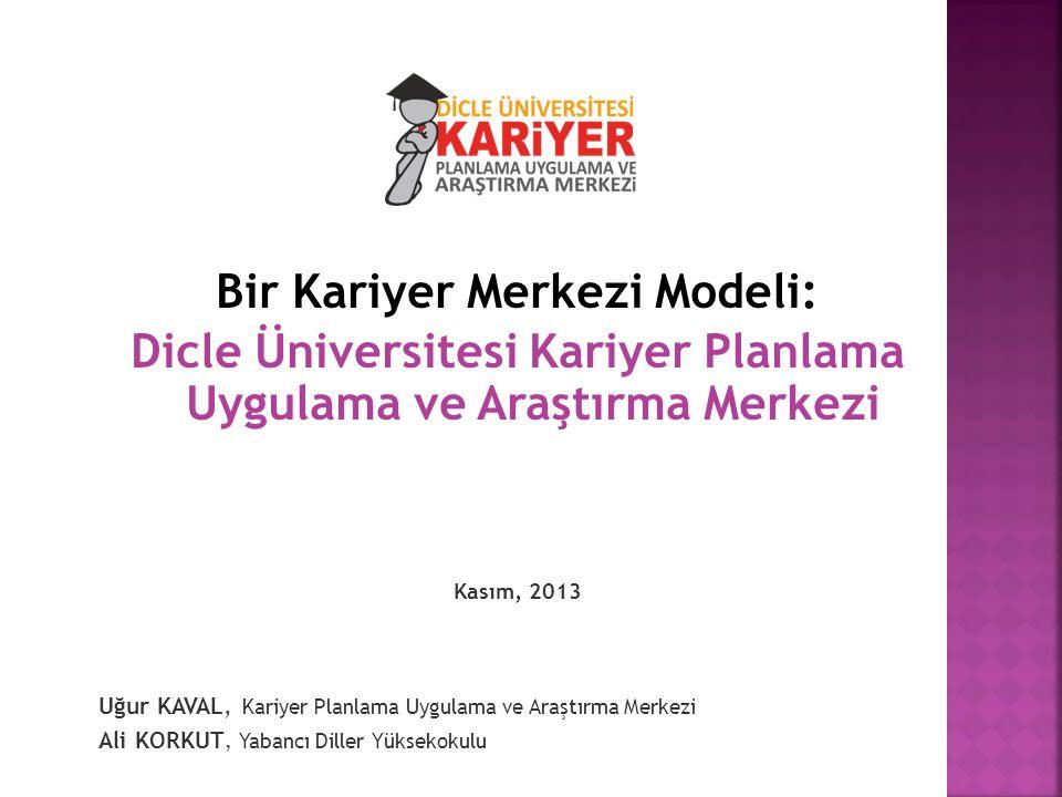 Bir Kariyer Merkezi Modeli: Dicle Üniversitesi Kariyer Planlama Uygulama ve Araştırma Merkezi Kasım, 2013 Uğur KAVAL, Kariyer Planlama Uygulama ve Ara