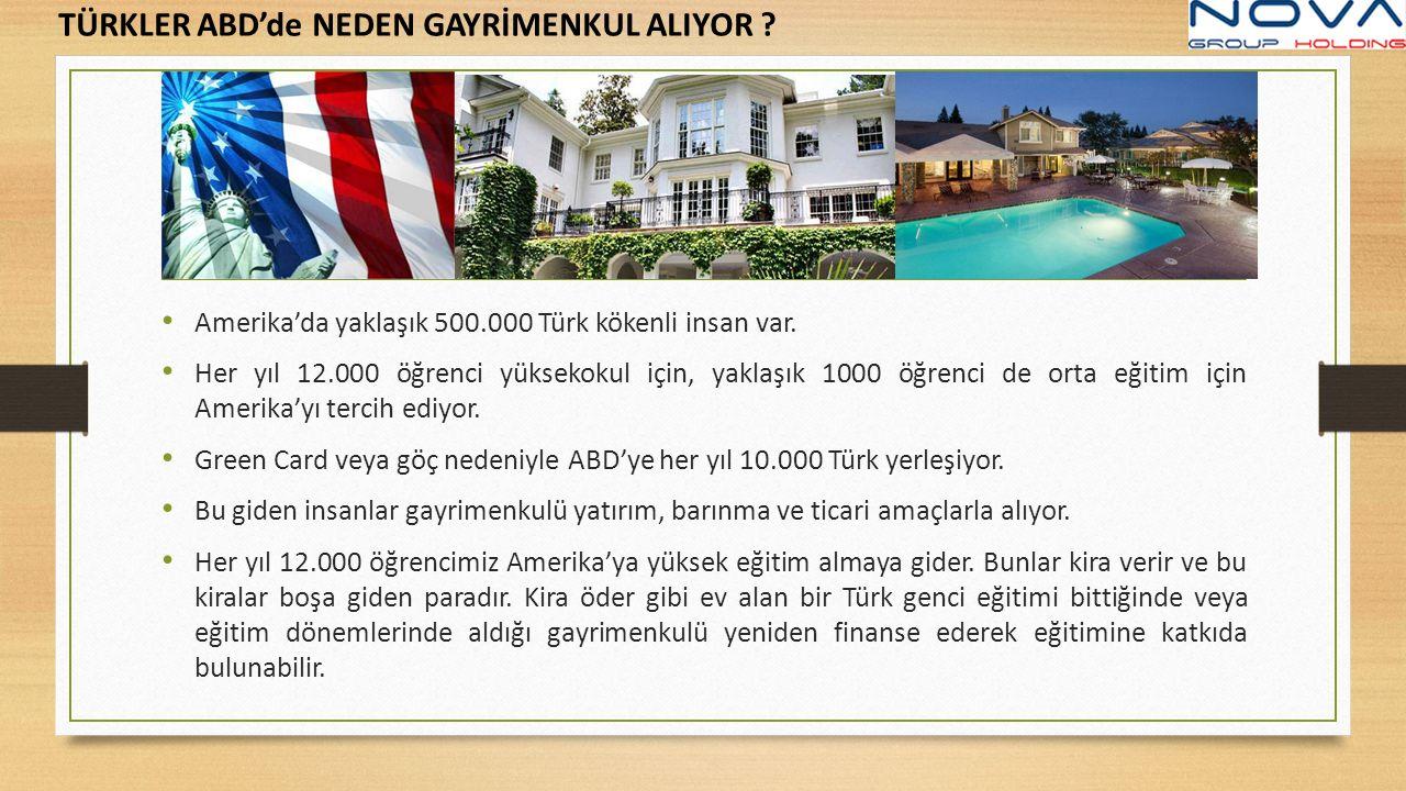 Amerika'da yaklaşık 500.000 Türk kökenli insan var. Her yıl 12.000 öğrenci yüksekokul için, yaklaşık 1000 öğrenci de orta eğitim için Amerika'yı terci