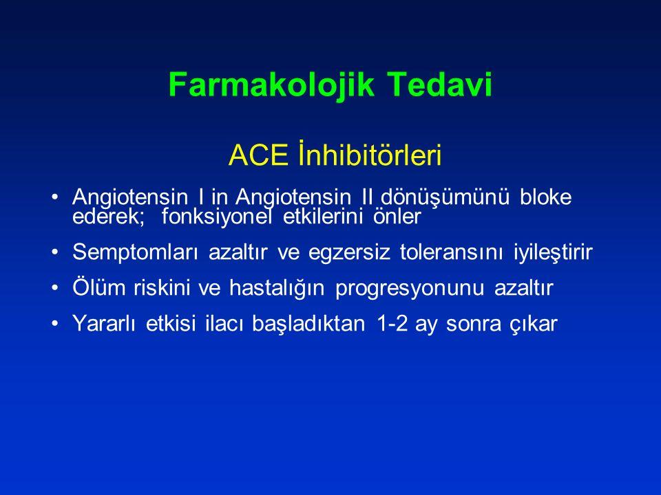 Farmakolojik Tedavi ACE İnhibitörleri Angiotensin I in Angiotensin II dönüşümünü bloke ederek; fonksiyonel etkilerini önler Semptomları azaltır ve egz