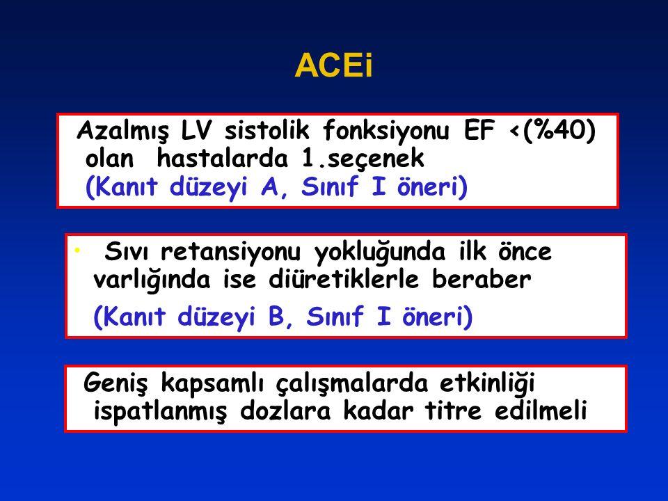ACEi Azalmış LV sistolik fonksiyonu EF <(%40) olan hastalarda 1.seçenek (Kanıt düzeyi A, Sınıf I öneri) Sıvı retansiyonu yokluğunda ilk önce varlığınd