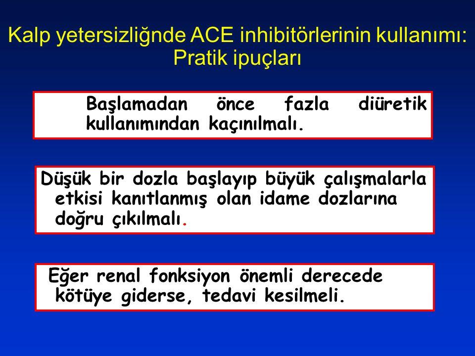 Kalp yetersizliğnde ACE inhibitörlerinin kullanımı: Pratik ipuçları Başlamadan önce fazla diüretik kullanımından kaçınılmalı. Düşük bir dozla başlayıp