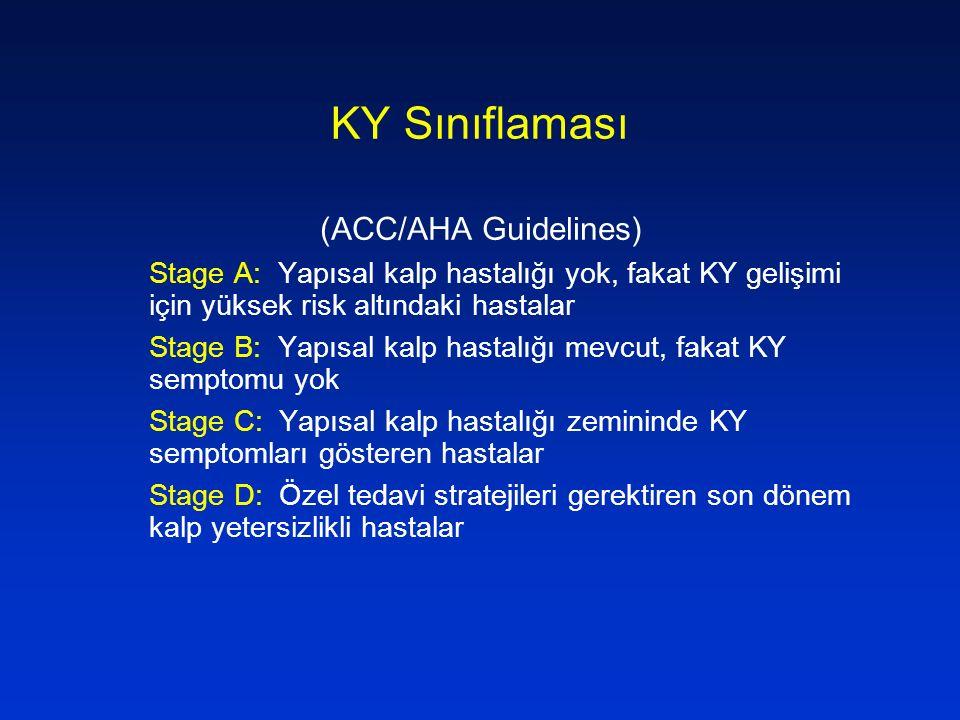 KY Sınıflaması (ACC/AHA Guidelines) Stage A: Yapısal kalp hastalığı yok, fakat KY gelişimi için yüksek risk altındaki hastalar Stage B: Yapısal kalp h