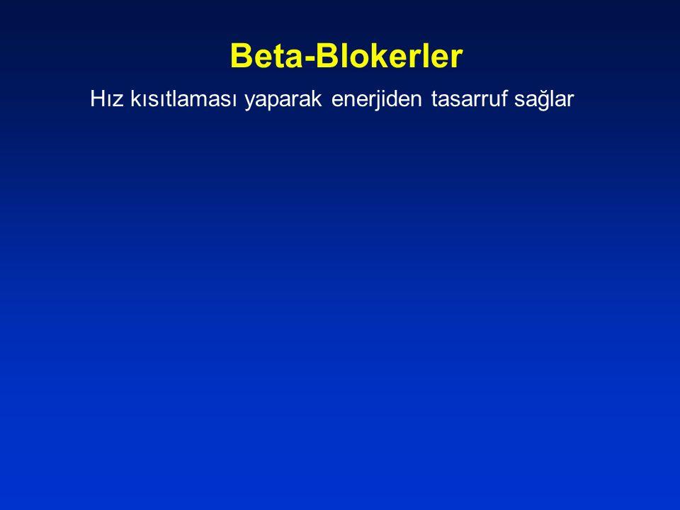 Beta-Blokerler Hız kısıtlaması yaparak enerjiden tasarruf sağlar