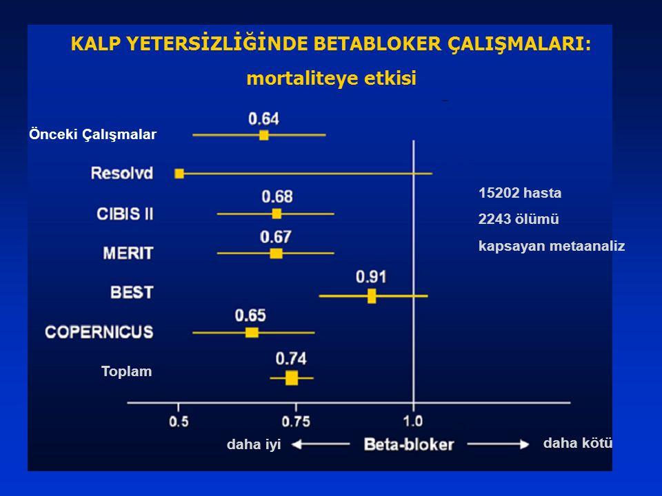KALP YETERSİZLİĞİNDE BETABLOKER ÇALIŞMALARI: mortaliteye etkisi 15202 hasta 2243 ölümü kapsayan metaanaliz daha iyi daha kötü Toplam Önceki Çalışmalar