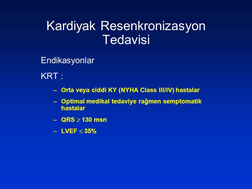 Endikasyonlar KRT : –Orta veya ciddi KY (NYHA Class III/IV) hastalar –Optimal medikal tedaviye rağmen semptomatik hastalar –QRS  130 msn –LVEF  35%