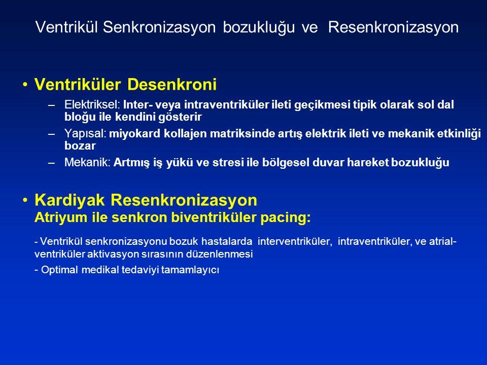 Ventrikül Senkronizasyon bozukluğu ve Resenkronizasyon Ventriküler Desenkroni –Elektriksel: Inter- veya intraventriküler ileti geçikmesi tipik olarak
