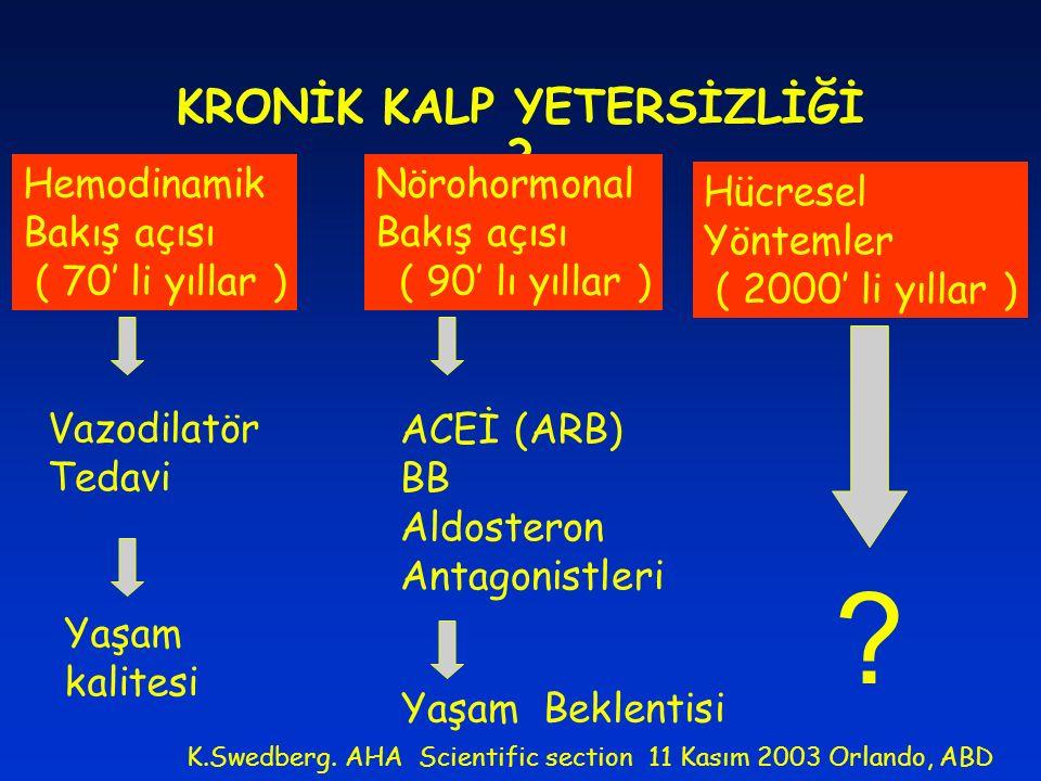 KRONİK KALP YETERSİZLİĞİ ? Hemodinamik Bakış açısı ( 70' li yıllar ) Vazodilatör Tedavi Nörohormonal Bakış açısı ( 90' lı yıllar ) ACEİ (ARB) BB Aldos