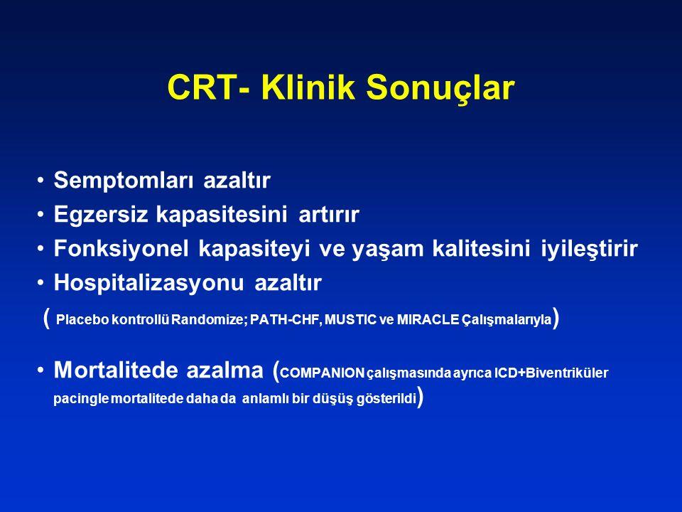 CRT- Klinik Sonuçlar Semptomları azaltır Egzersiz kapasitesini artırır Fonksiyonel kapasiteyi ve yaşam kalitesini iyileştirir Hospitalizasyonu azaltır