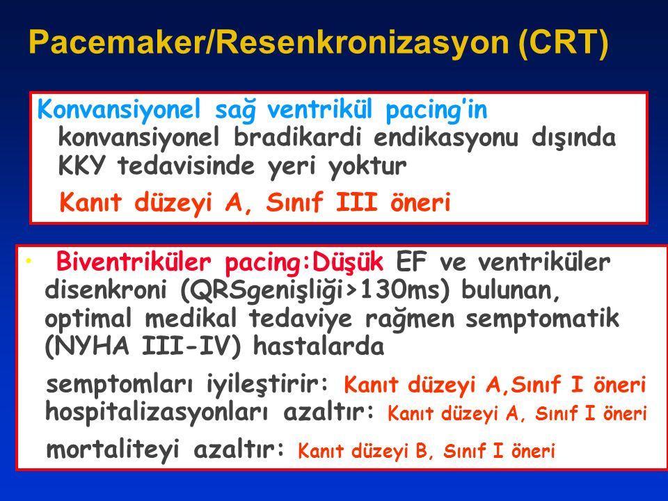Pacemaker/Resenkronizasyon (CRT) Konvansiyonel sağ ventrikül pacing'in konvansiyonel bradikardi endikasyonu dışında KKY tedavisinde yeri yoktur Kanıt