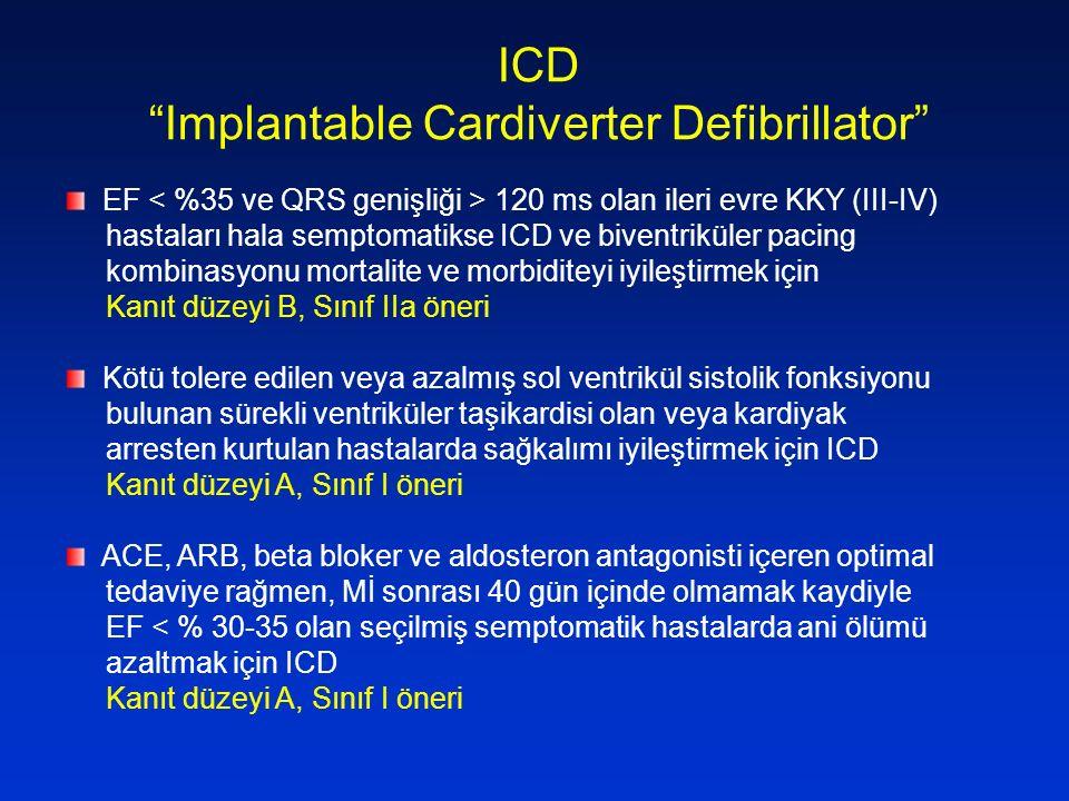 """ICD """"Implantable Cardiverter Defibrillator"""" EF 120 ms olan ileri evre KKY (III-IV) hastaları hala semptomatikse ICD ve biventriküler pacing kombinasyo"""