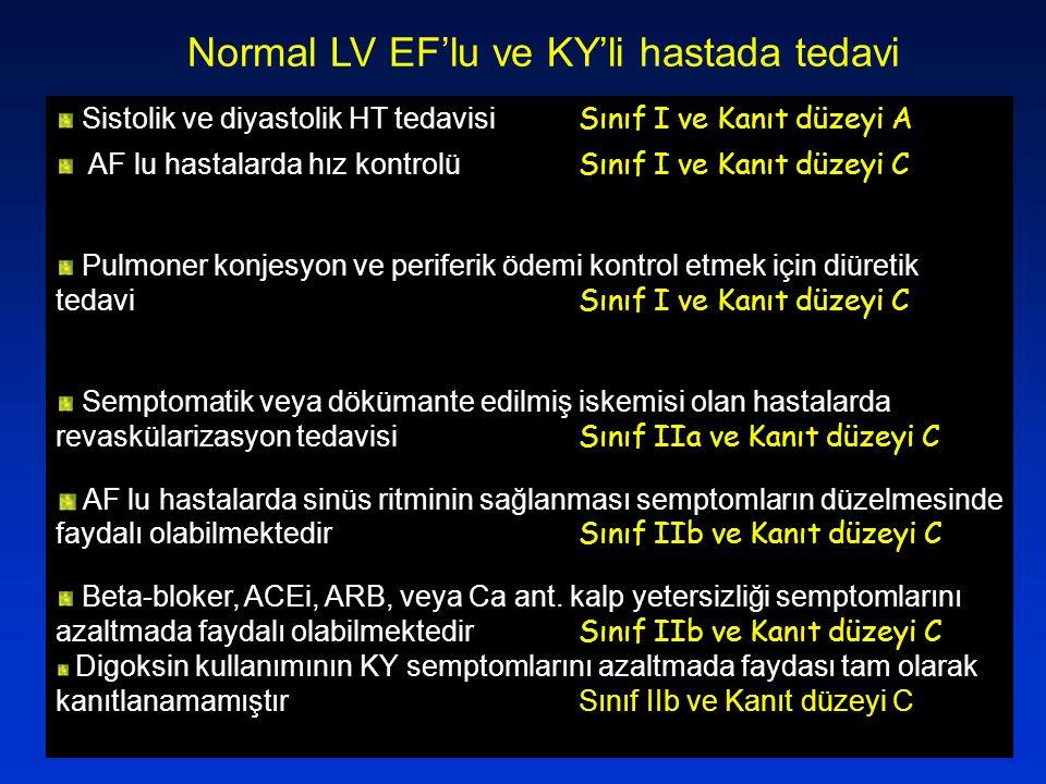 Normal LV EF'lu ve KY'li hastada tedavi Sistolik ve diyastolik HT tedavisi Sınıf I ve Kanıt düzeyi A AF lu hastalarda hız kontrolü Sınıf I ve Kanıt dü