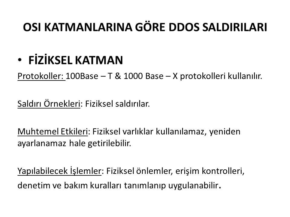 OSI KATMANLARINA GÖRE DDOS SALDIRILARI FİZİKSEL KATMAN Protokoller: 100Base – T & 1000 Base – X protokolleri kullanılır. Saldırı Örnekleri: Fiziksel s