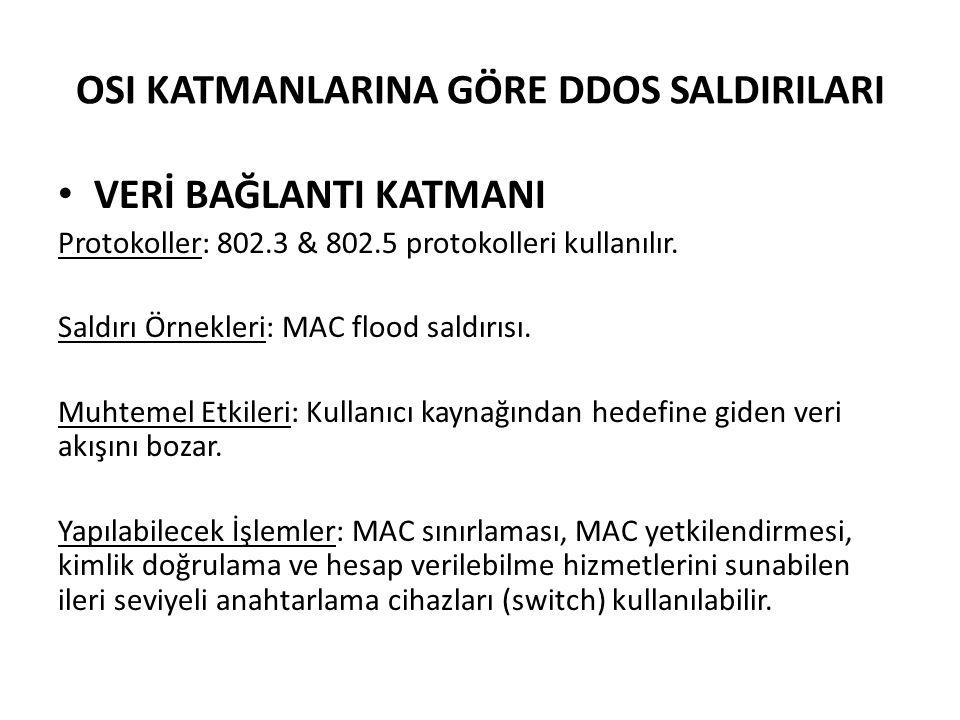 VERİ BAĞLANTI KATMANI Protokoller: 802.3 & 802.5 protokolleri kullanılır. Saldırı Örnekleri: MAC flood saldırısı. Muhtemel Etkileri: Kullanıcı kaynağı