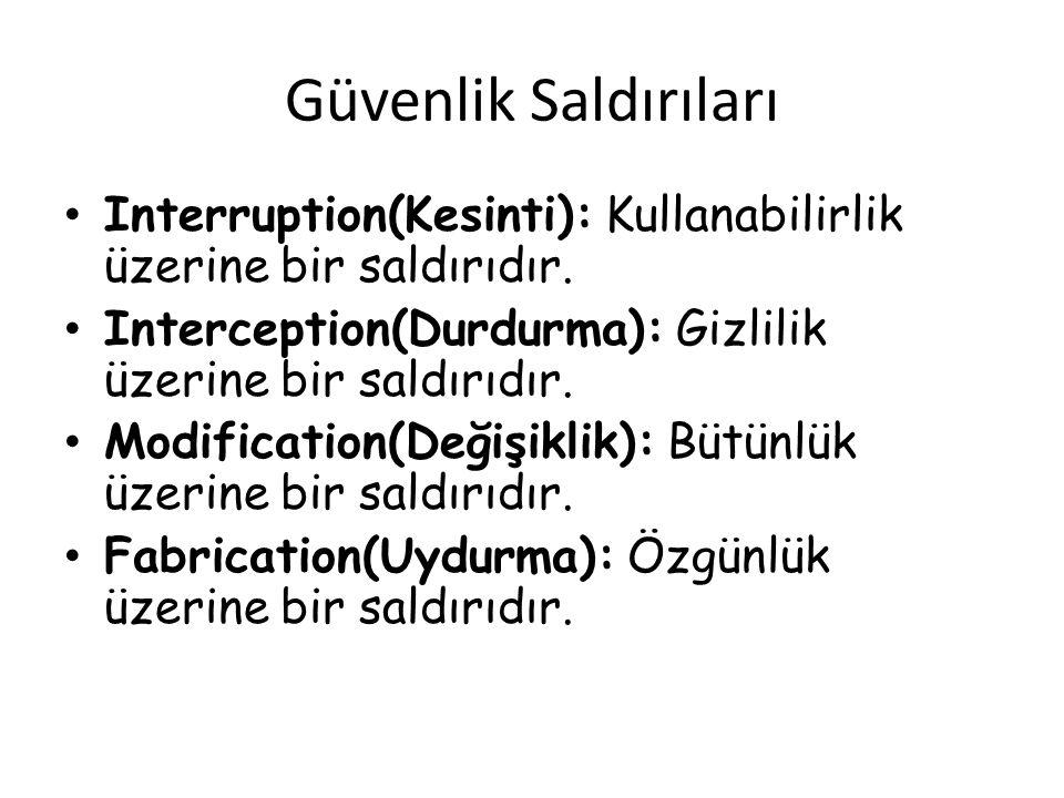Interruption(Kesinti): Kullanabilirlik üzerine bir saldırıdır. Interception(Durdurma): Gizlilik üzerine bir saldırıdır. Modification(Değişiklik): Bütü