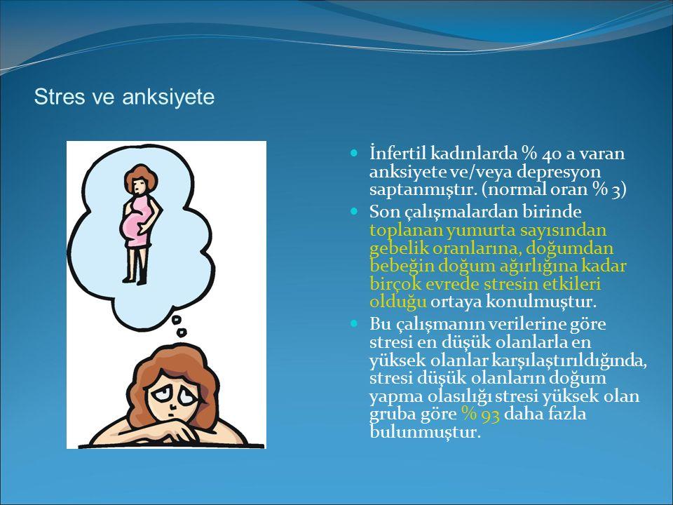Stres ve anksiyete İnfertil kadınlarda % 40 a varan anksiyete ve/veya depresyon saptanmıştır. (normal oran % 3) Son çalışmalardan birinde toplanan yum