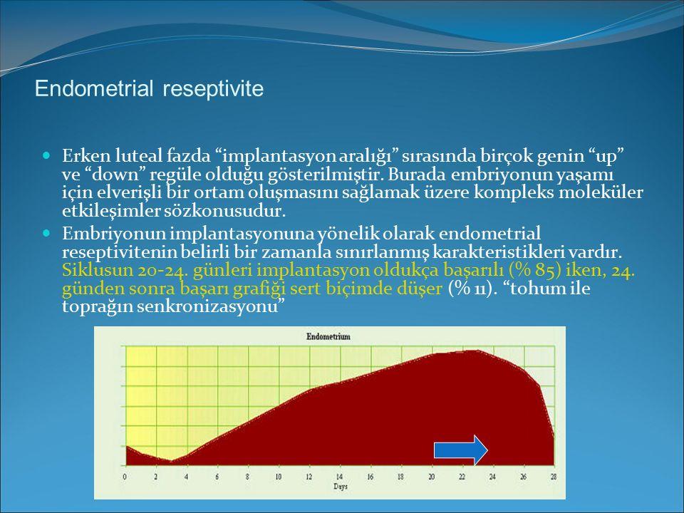 """Endometrial reseptivite Erken luteal fazda """"implantasyon aralığı"""" sırasında birçok genin """"up"""" ve """"down"""" regüle olduğu gösterilmiştir. Burada embriyonu"""