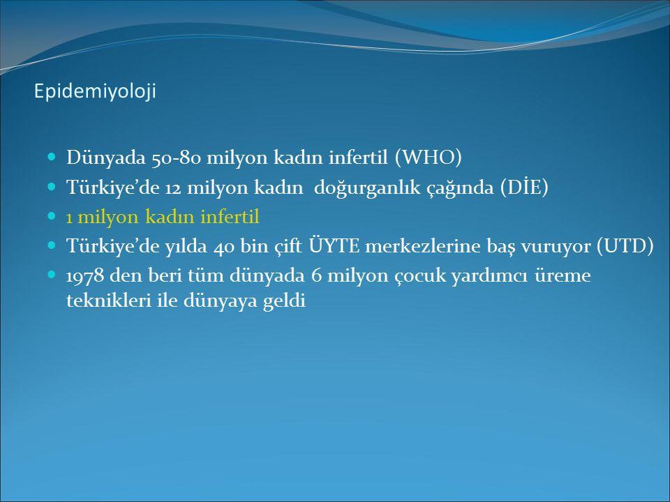 Epidemiyoloji Dünyada 50-80 milyon kadın infertil (WHO) Türkiye'de 12 milyon kadın doğurganlık çağında (DİE) 1 milyon kadın infertil Türkiye'de yılda