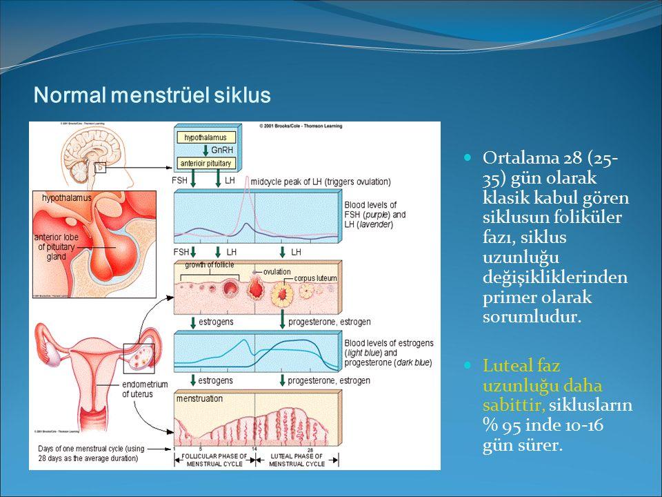 Normal menstrüel siklus Ortalama 28 (25- 35) gün olarak klasik kabul gören siklusun foliküler fazı, siklus uzunluğu değişikliklerinden primer olarak s
