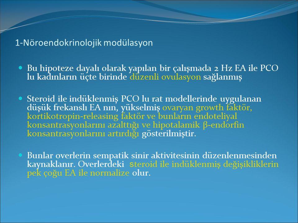1-Nöroendokrinolojik modülasyon Bu hipoteze dayalı olarak yapılan bir çalışmada 2 Hz EA ile PCO lu kadınların üçte birinde düzenli ovulasyon sağlanmış