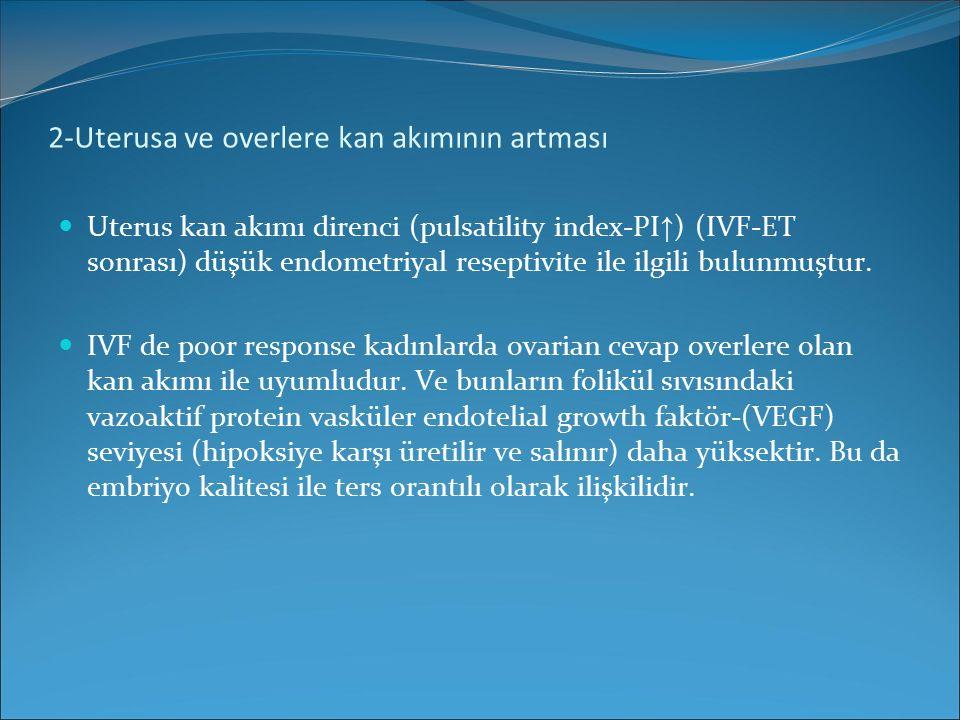 2-Uterusa ve overlere kan akımının artması Uterus kan akımı direnci (pulsatility index-PI ↑ ) (IVF-ET sonrası) düşük endometriyal reseptivite ile ilgi