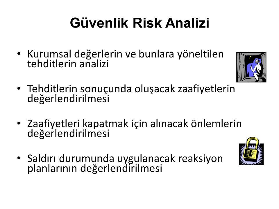Güvenlik Risk Analizi Kurumsal değerlerin ve bunlara yöneltilen tehditlerin analizi Tehditlerin sonuçunda oluşacak zaafiyetlerin değerlendirilmesi Zaafiyetleri kapatmak için alınacak önlemlerin değerlendirilmesi Saldırı durumunda uygulanacak reaksiyon planlarının değerlendirilmesi