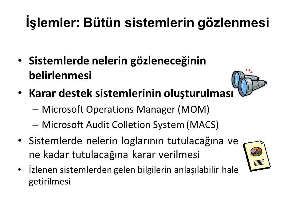 İşlemler: Bütün sistemlerin gözlenmesi Sistemlerde nelerin gözleneceğinin belirlenmesi Karar destek sistemlerinin oluşturulması – Microsoft Operations Manager (MOM) – Microsoft Audit Colletion System (MACS) Sistemlerde nelerin loglarının tutulacağına ve ne kadar tutulacağına karar verilmesi İzlenen sistemlerden gelen bilgilerin anlaşılabilir hale getirilmesi