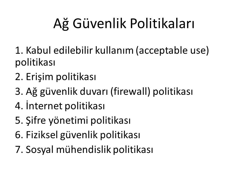 Ağ Güvenlik Politikaları 1.Kabul edilebilir kullanım (acceptable use) politikası 2.