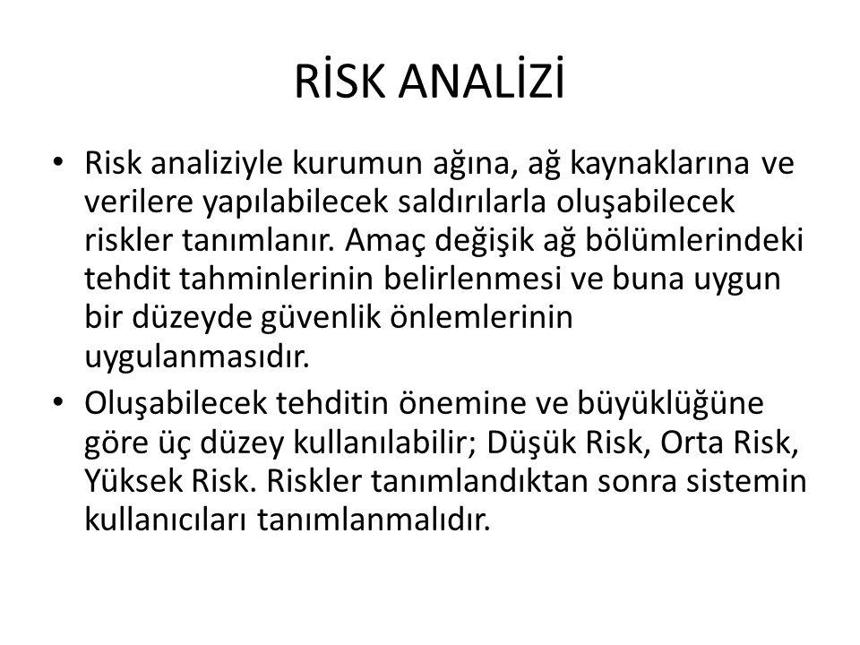 RİSK ANALİZİ Risk analiziyle kurumun ağına, ağ kaynaklarına ve verilere yapılabilecek saldırılarla oluşabilecek riskler tanımlanır.