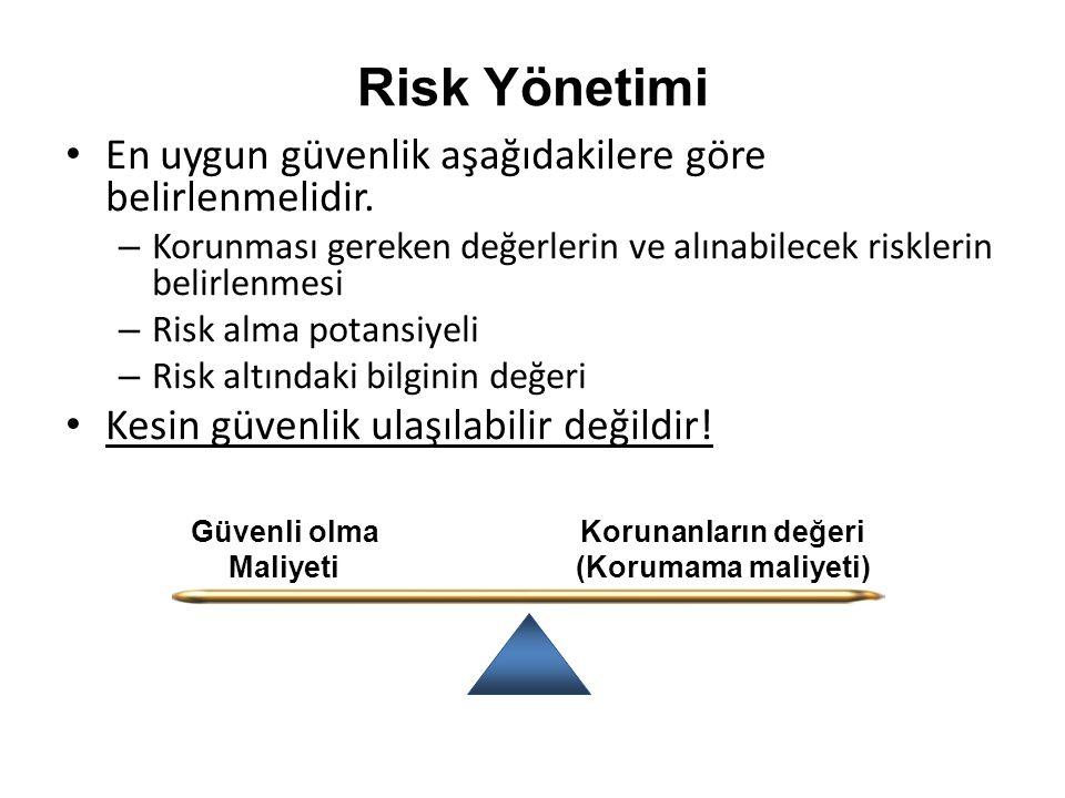 Risk Yönetimi En uygun güvenlik aşağıdakilere göre belirlenmelidir.
