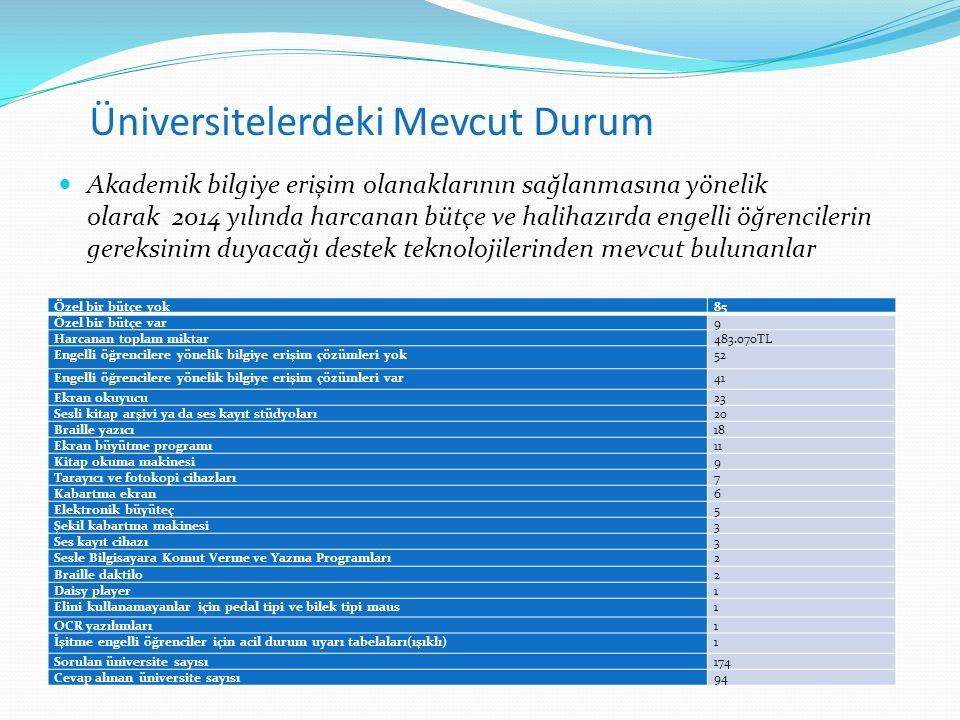 Akademik bilgiye erişim olanaklarının sağlanmasına yönelik olarak 2014 yılında harcanan bütçe ve halihazırda engelli öğrencilerin gereksinim duyacağı
