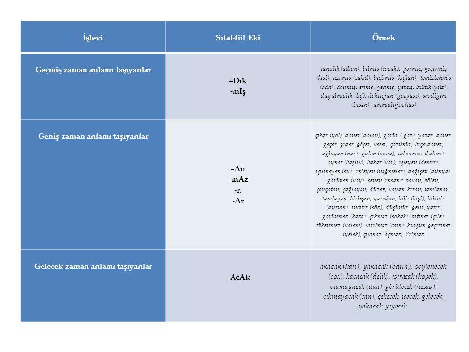 Zarf-Fiiller (Bağ-fiil, Bağ-Eylem, Ulaç) Zarf-fiiller eylemlerden geçici olarak türetilen zarf işlevindeki sözcüklerdir.