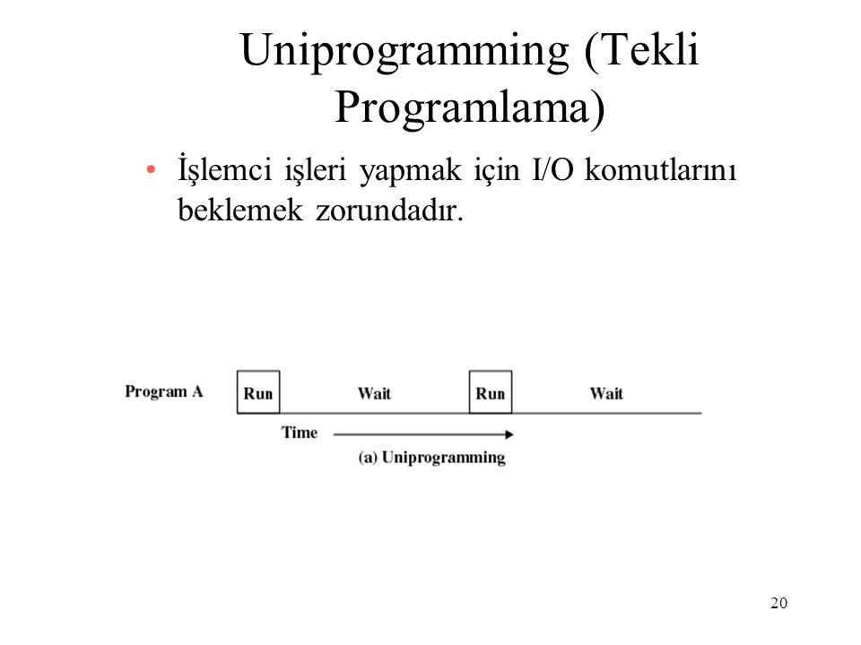 20 Uniprogramming (Tekli Programlama) İşlemci işleri yapmak için I/O komutlarını beklemek zorundadır.
