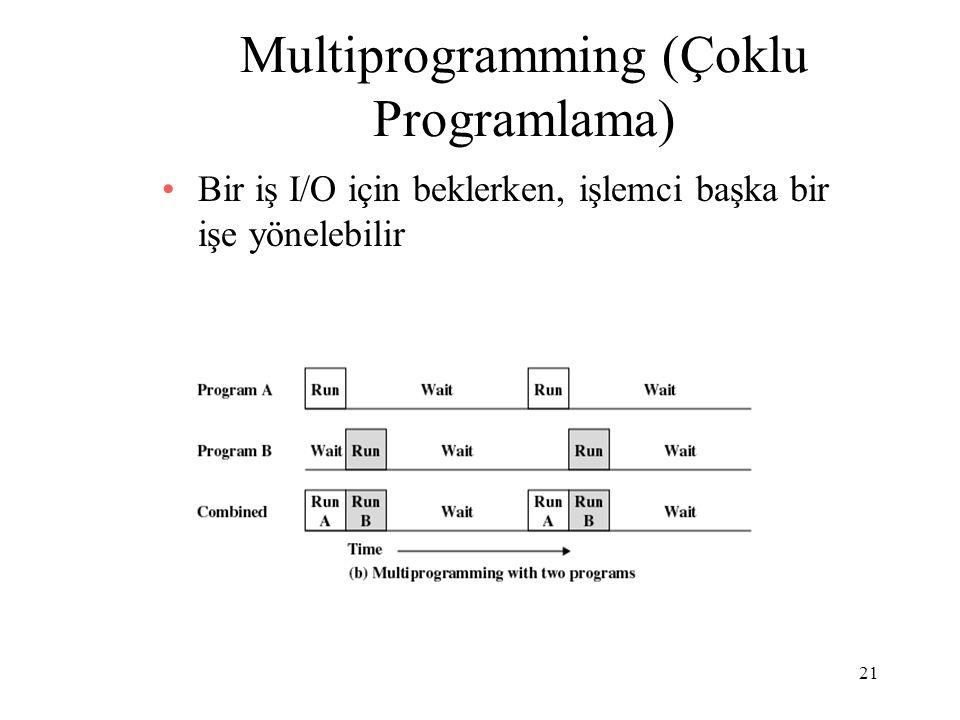 21 Multiprogramming (Çoklu Programlama) Bir iş I/O için beklerken, işlemci başka bir işe yönelebilir