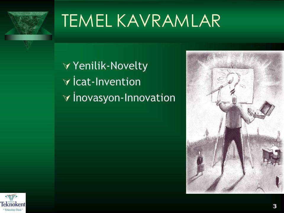 3 TEMEL KAVRAMLAR  Yenilik-Novelty  İcat-Invention  İnovasyon-Innovation