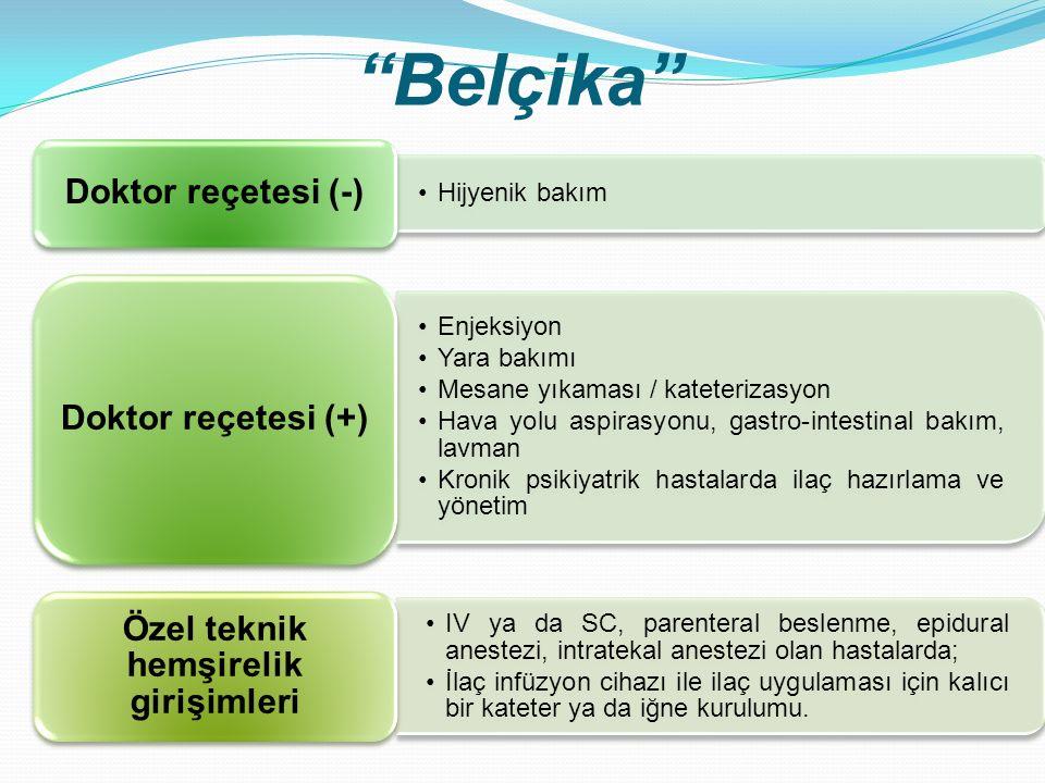 """""""Belçika"""""""