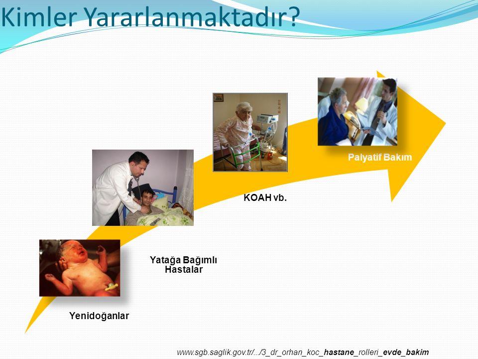 Kimler Yararlanmaktadır? KOAH vb. www.sgb.saglik.gov.tr/.../3_dr_orhan_koc_hastane_rolleri_evde_bakim