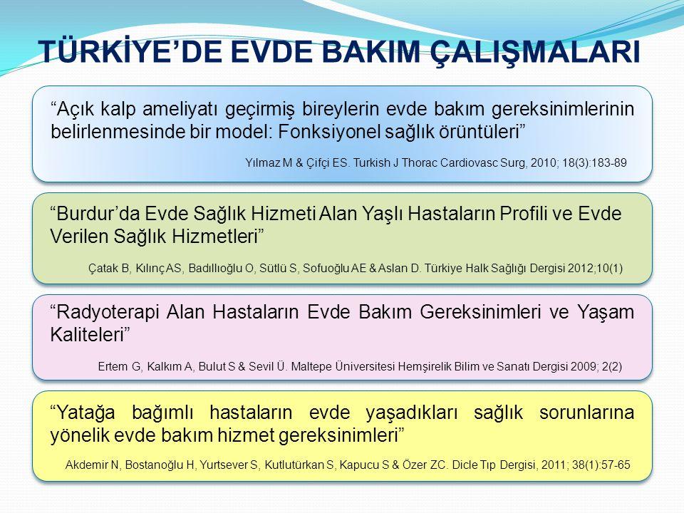 """TÜRKİYE'DE EVDE BAKIM ÇALIŞMALARI """"Açık kalp ameliyatı geçirmiş bireylerin evde bakım gereksinimlerinin belirlenmesinde bir model: Fonksiyonel sağlık"""