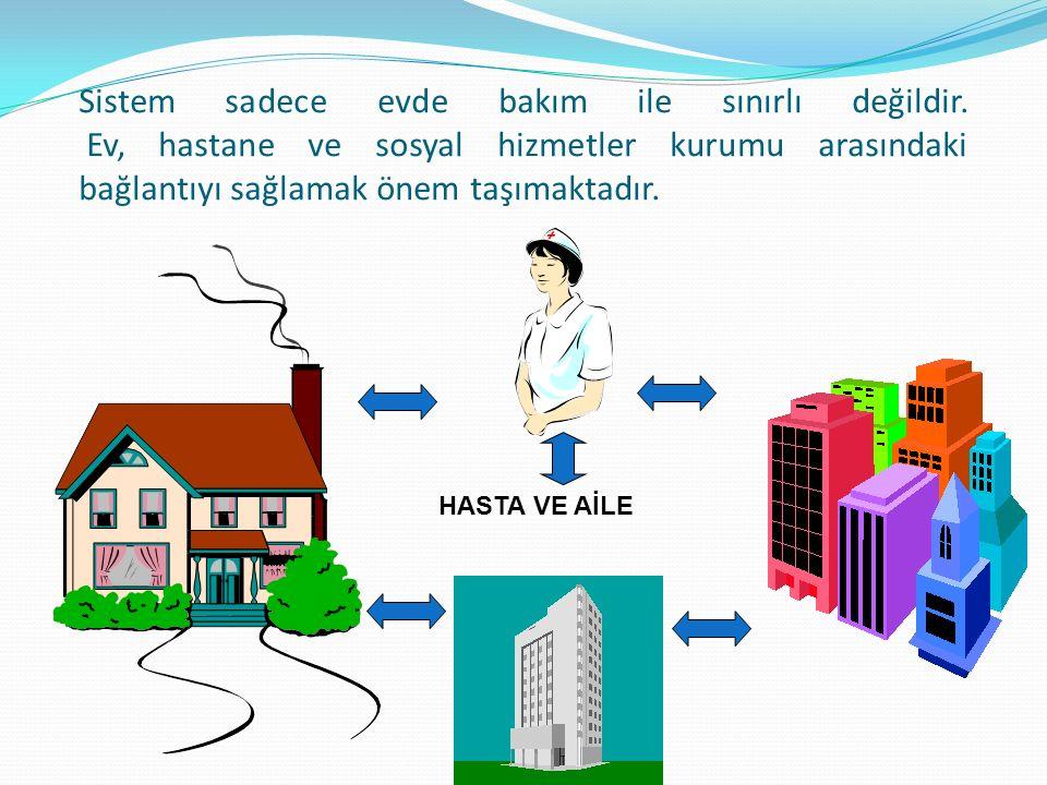 Sistem sadece evde bakım ile sınırlı değildir. Ev, hastane ve sosyal hizmetler kurumu arasındaki bağlantıyı sağlamak önem taşımaktadır. HASTA VE AİLE