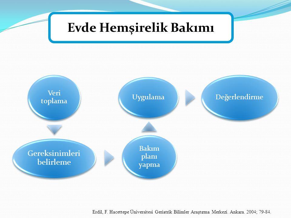 Evde Hemşirelik Bakımı Erdil, F. Hacettepe Üniversitesi Geriatrik Bilimler Araştırma Merkezi. Ankara. 2004; 79-84.