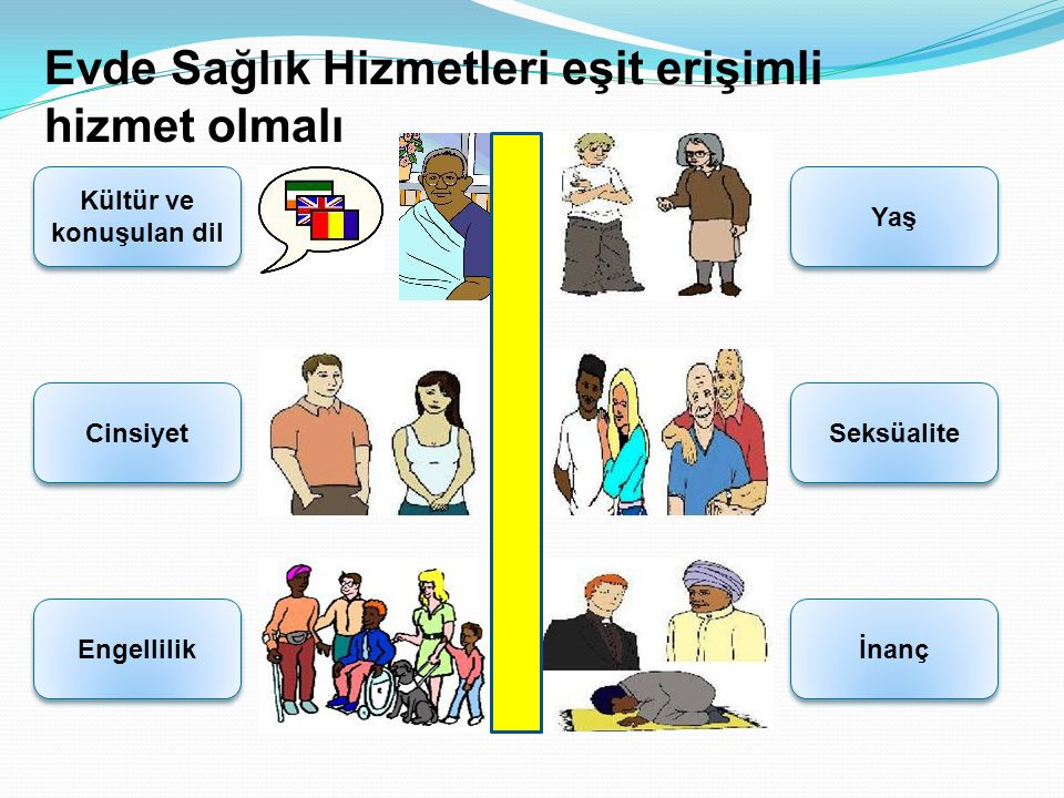 Evde Sağlık Hizmetleri eşit erişimli hizmet olmalı Kültür ve konuşulan dil Cinsiyet Engellilik Yaş Seksüalite İnanç