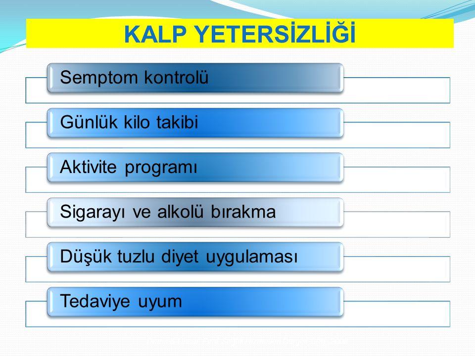 KALP YETERSİZLİĞİ Demir & Ünsar. Fırat Sağlık Hizmetleri Dergisi, 3(8); 2008