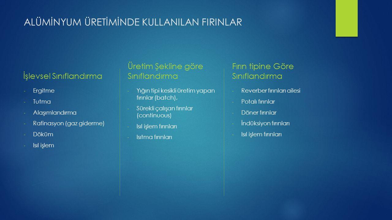 ALÜMİNYUM ÜRETİMİNDE KULLANILAN FIRINLAR İşlevsel Sınıflandırma - Ergitme - Tutma - Alaşımlandırma - Rafinasyon (gaz giderme) - Döküm - Isıl işlem Üre