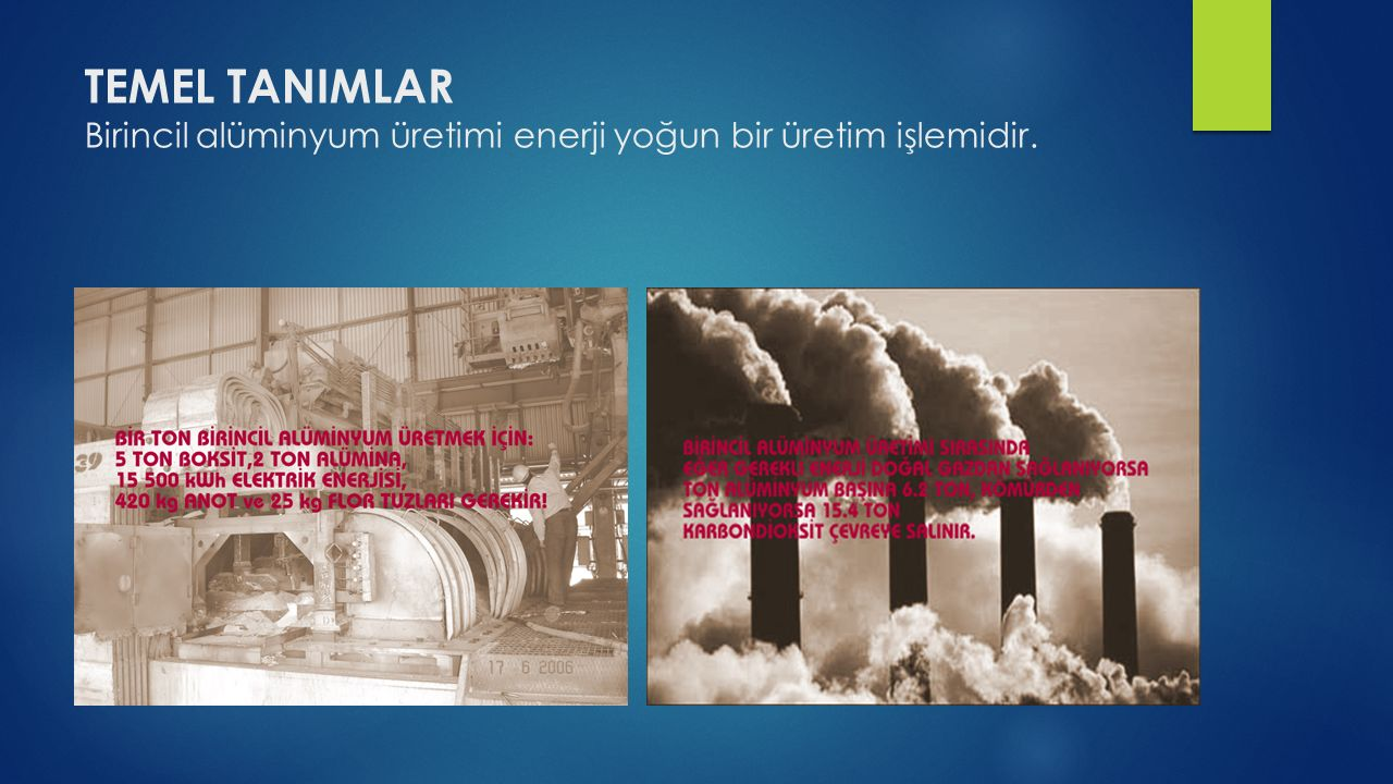 Birincil alüminyum üretim sürecinde, her bir işlem kademesinde ton alüminyum başına üretilen CO 2 miktarı Boksit madenciliği Alümina rafinasyonu Anot üretimiElektrolizDöküm Toplam (madenden külçeye) 2 İşlem 1 00402155701 763 Elektrik 3 164665225425 529 Fosil yakıt 47071500821 530 PFC 0009700989 Toplam 577161777521259 812 Çarpan 5.2721.9230.4351.021.00 1.: Elektroliz sırasında not tüketimi ve florid salınımı sonucu üretilen CO 2 ve CO 2 eşdeğeri gazlar (PFC hariç), 2.: Her bir kademede üretilen gazın, özgül tüketim katsayısı (çarpan) ile çarpılmış hali, 3.: Enerji kaynağı % 57 hidro, % 28 doğal gaz, % 9 doğal gaz, % 5 nükleer ve % 1 petrol.