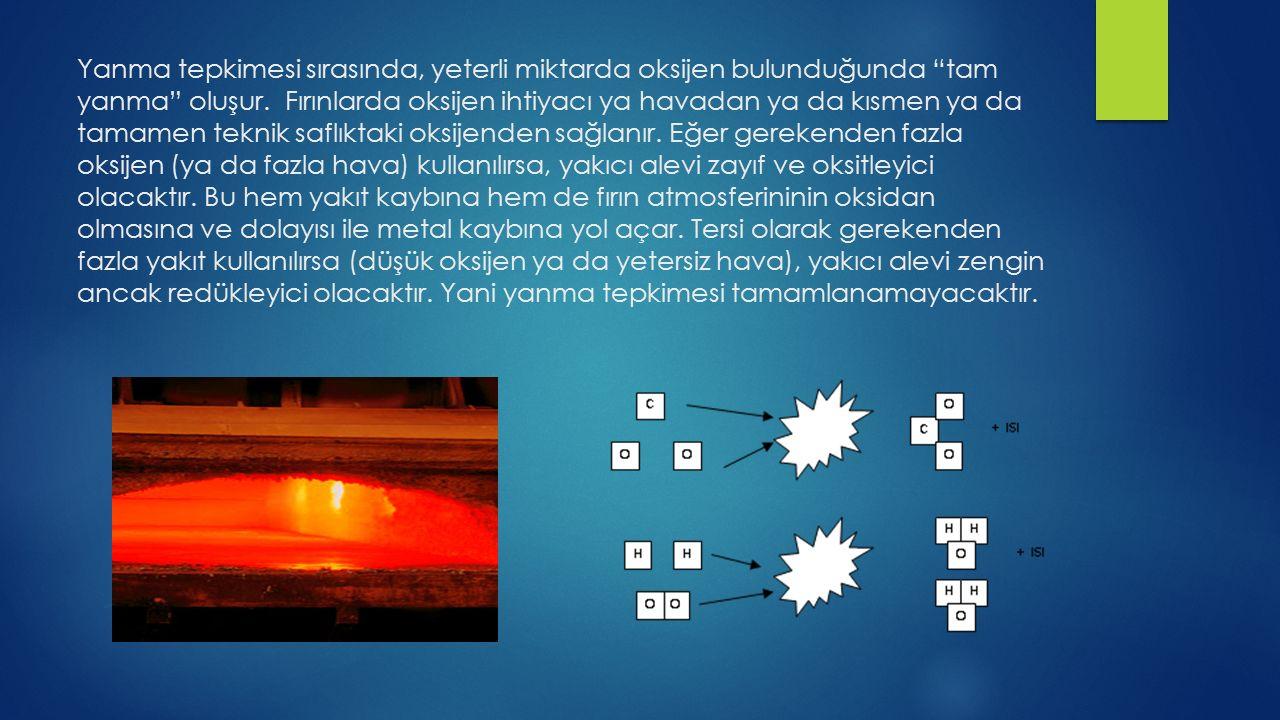 """Yanma tepkimesi sırasında, yeterli miktarda oksijen bulunduğunda """"tam yanma"""" oluşur. Fırınlarda oksijen ihtiyacı ya havadan ya da kısmen ya da tamamen"""